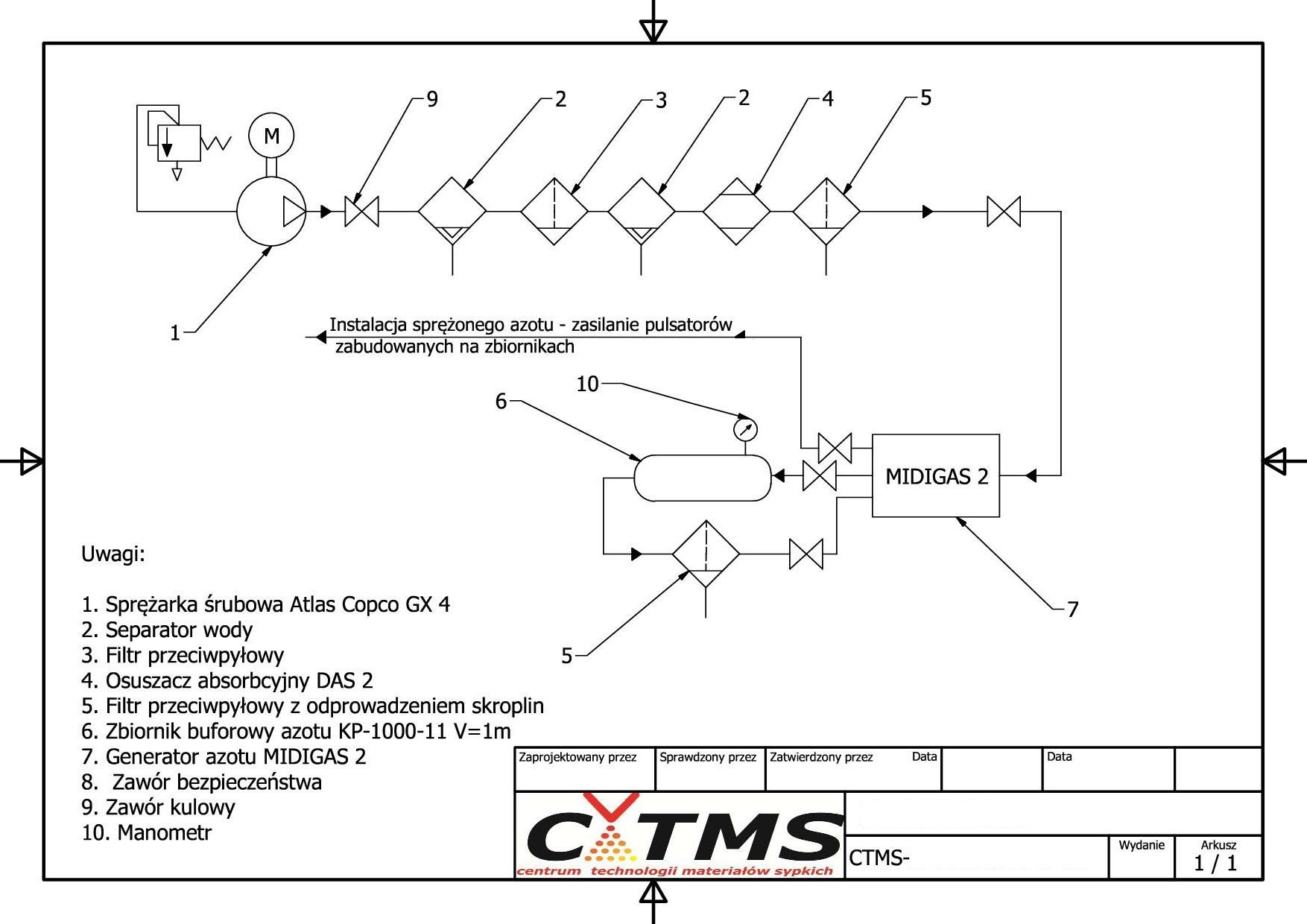 Schemat instalacji azotu