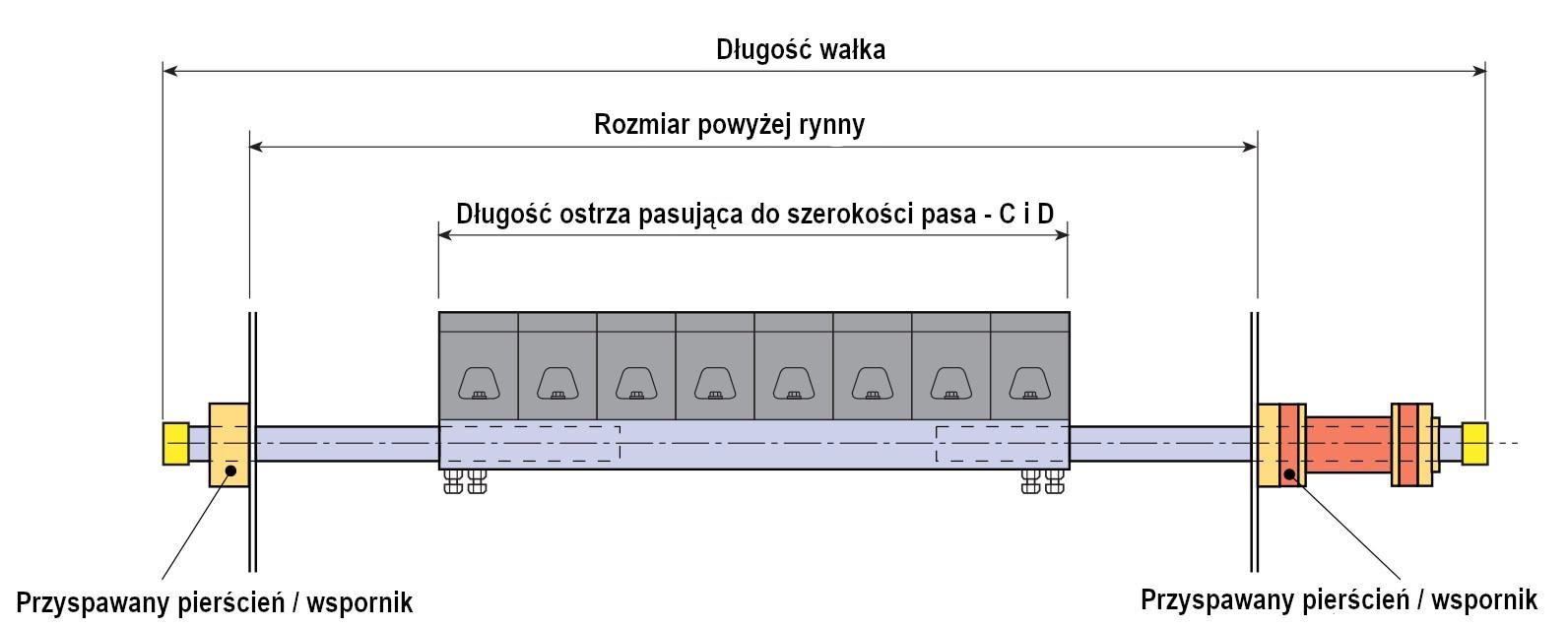 zgarniacz bębnowy E2401