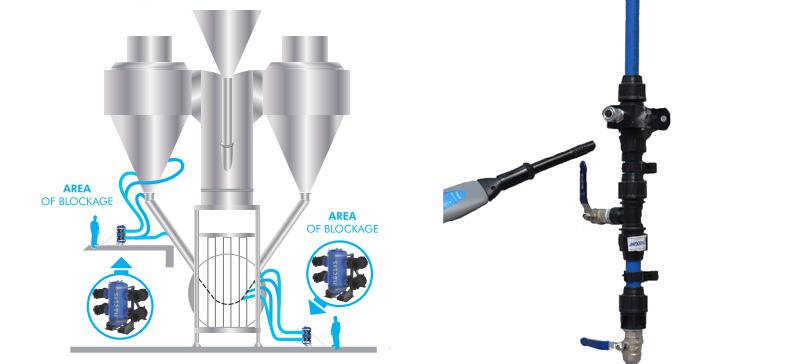 Audyt instalacji sprężonego powietrza
